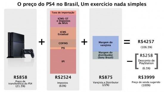 ps4k_graph1-550x309